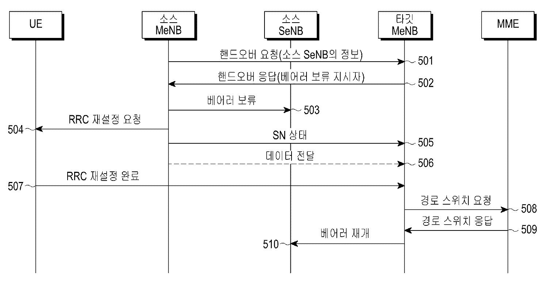 Figure P1020167022891