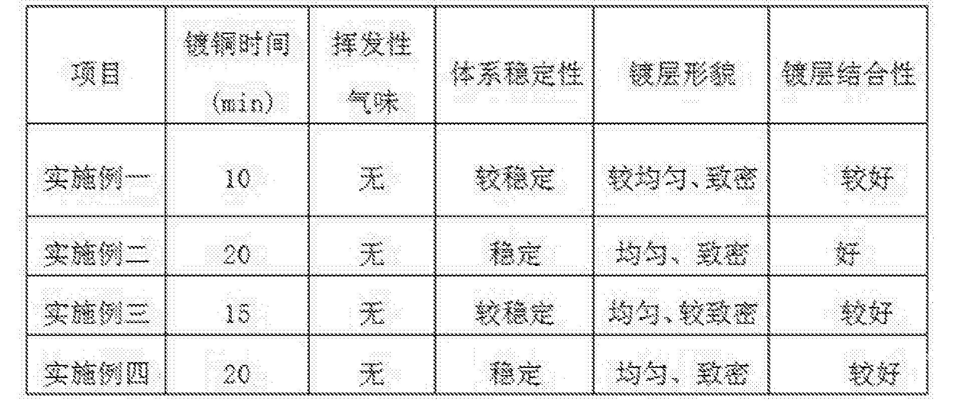 Figure CN105063582BD00051