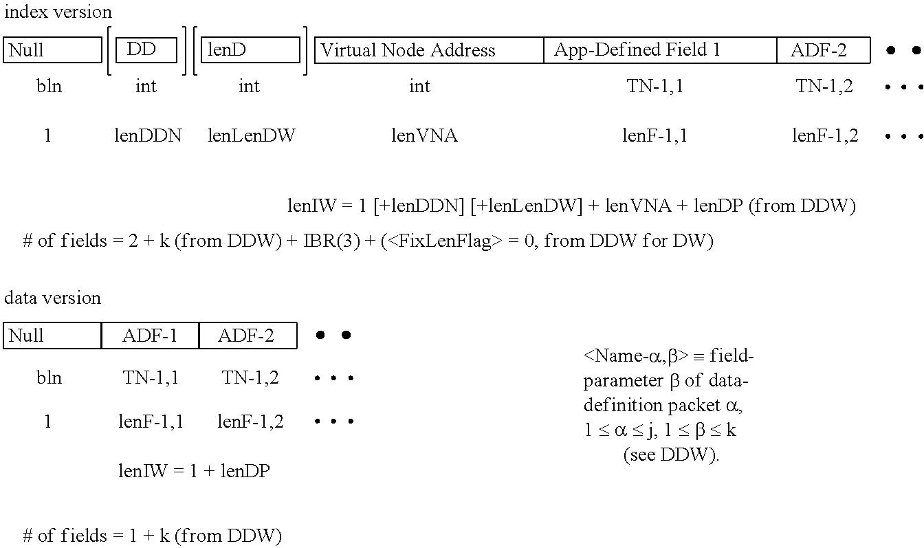 Figure US20110004566A1-20110106-C00003