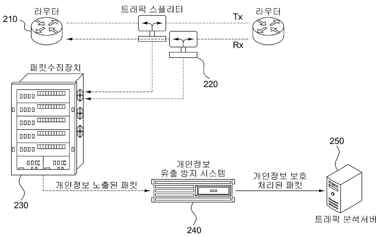 Figure R1020090127983