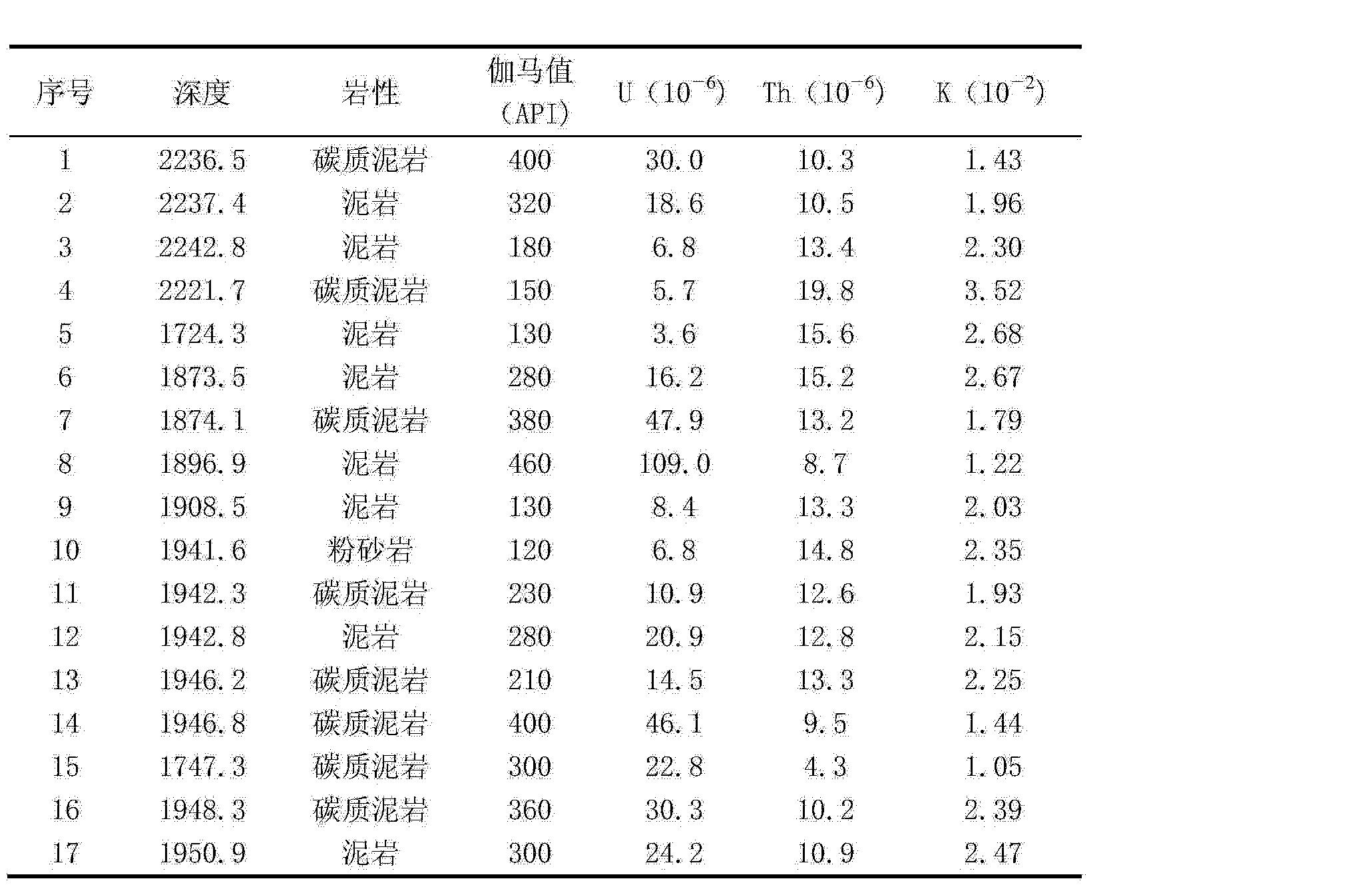 Figure CN104656162AD00051