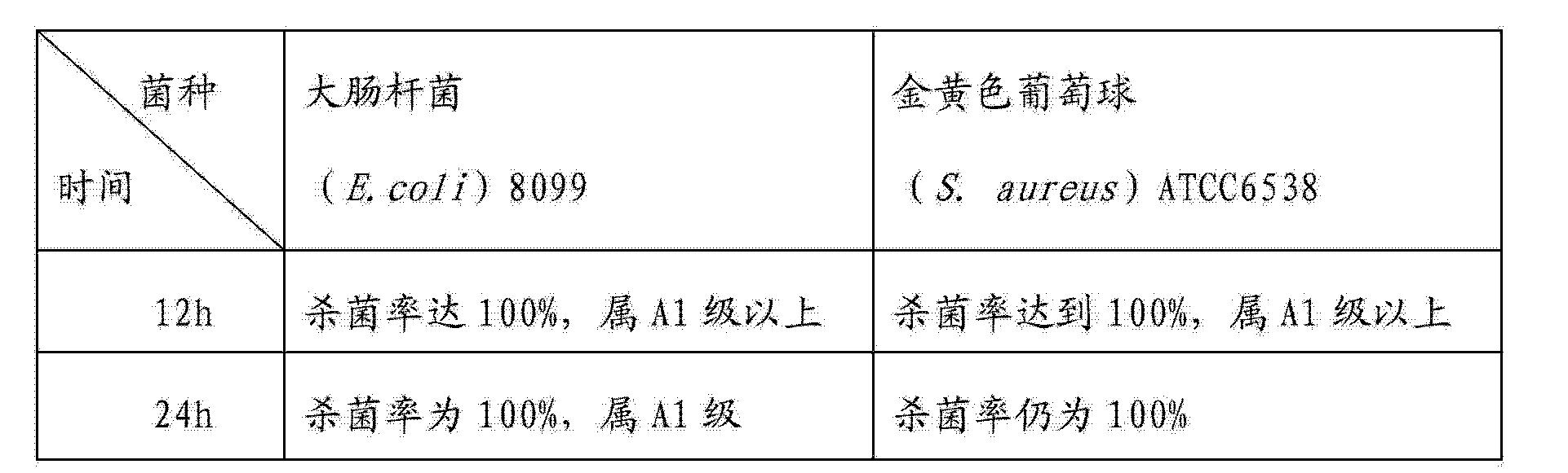 Figure CN103341196AD00091