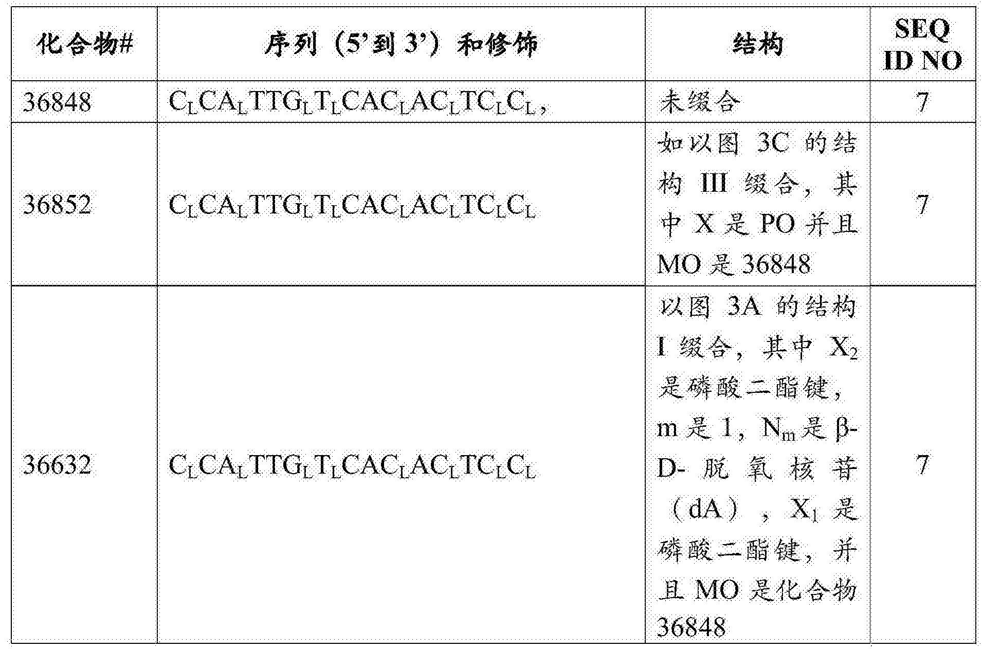 Figure CN105378080AD00761