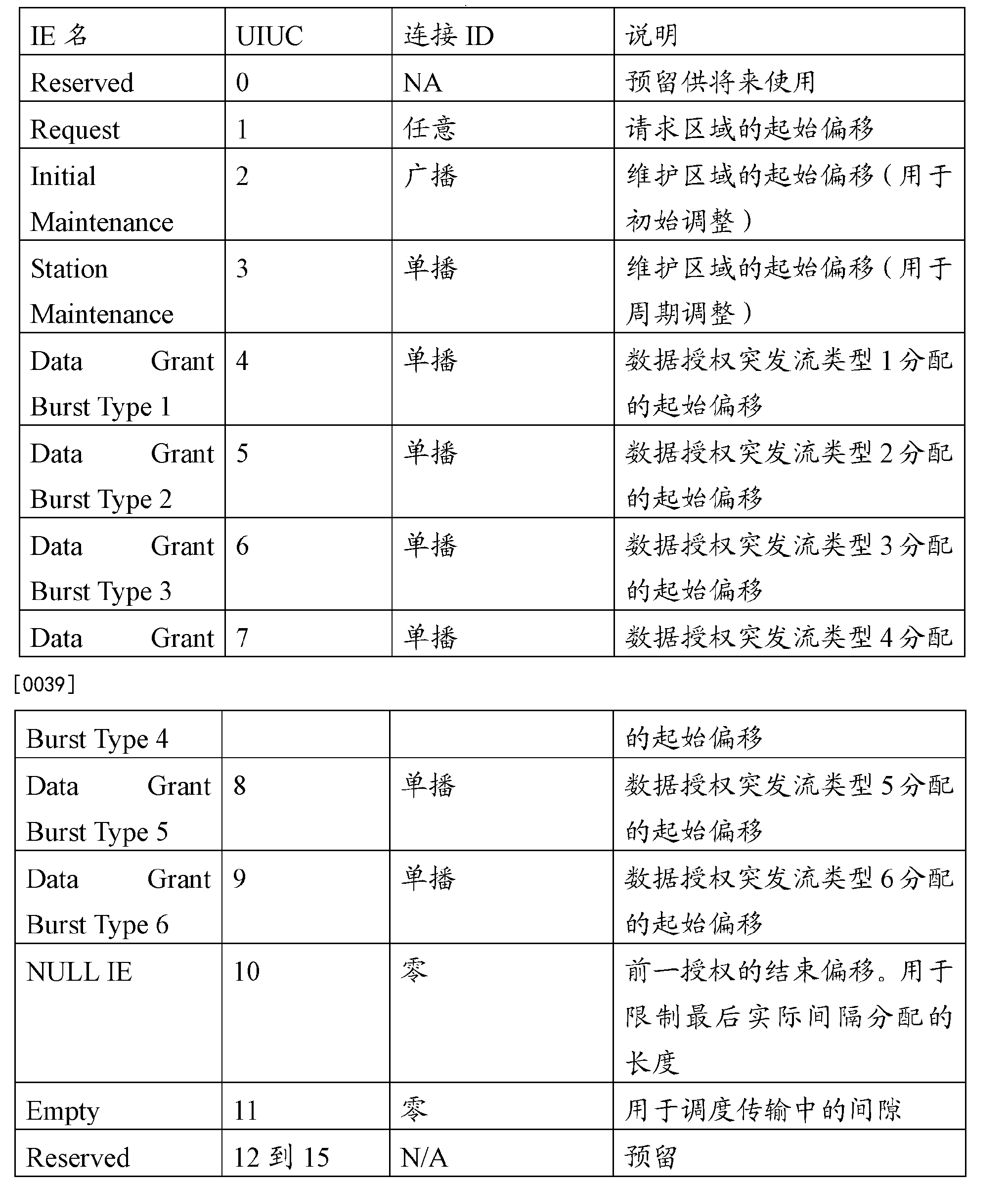Figure CN102158914BD00101