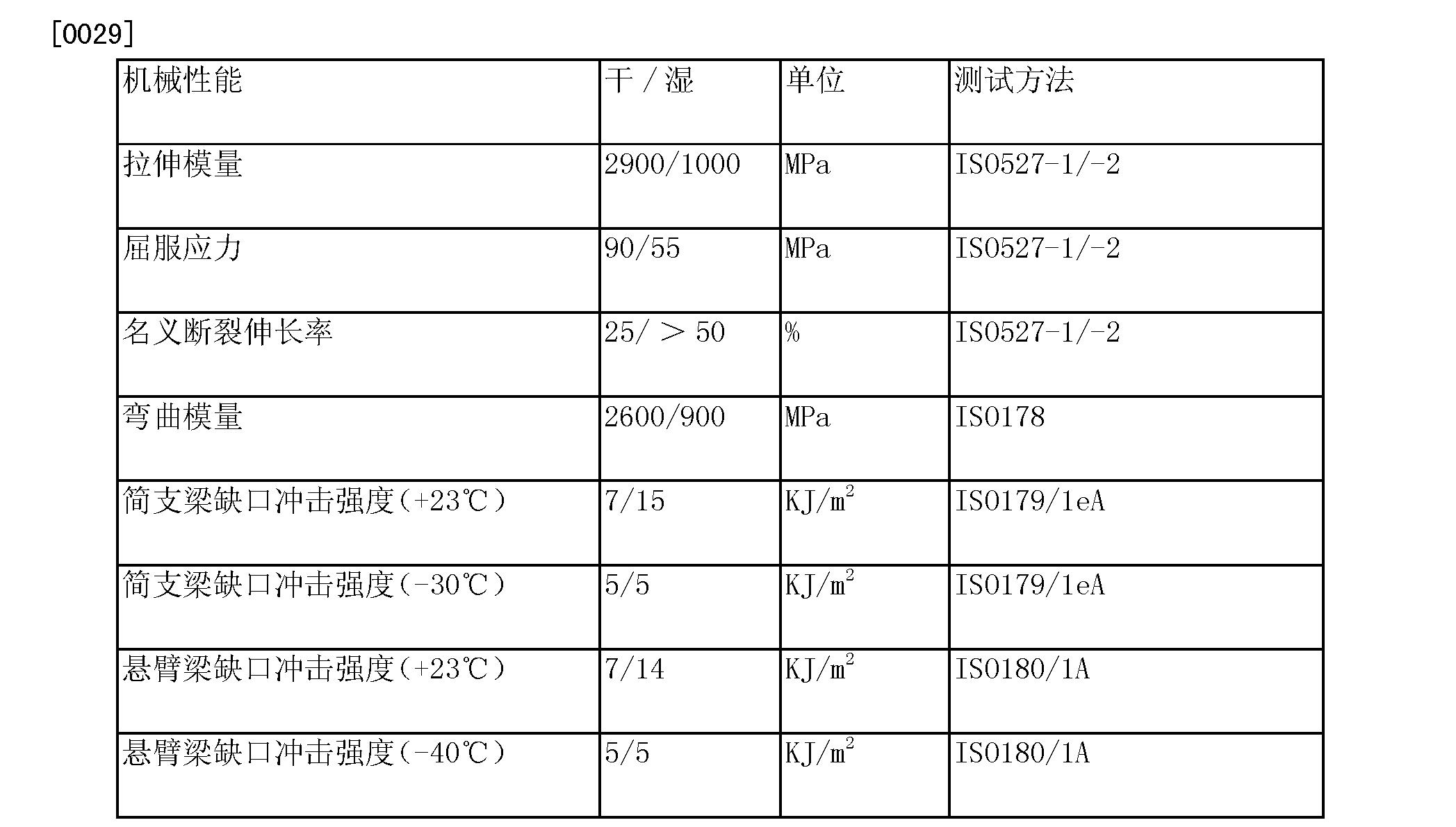 Figure CN103912642AD00051