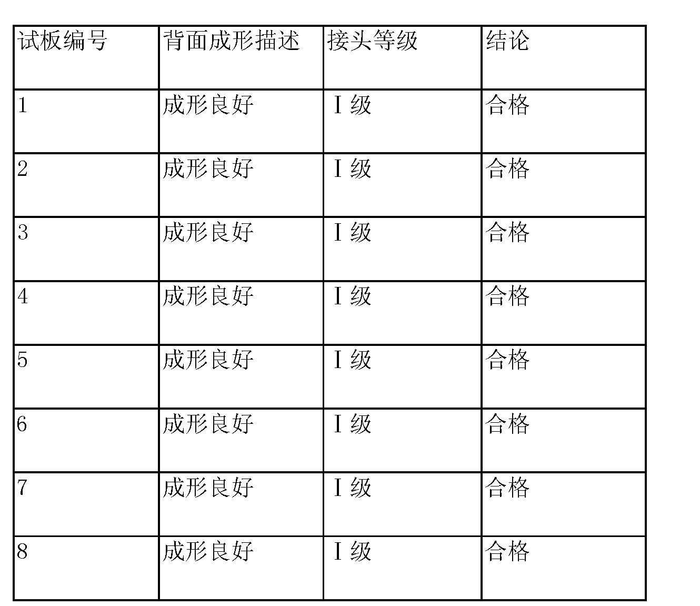 Figure CN103949755AD00072