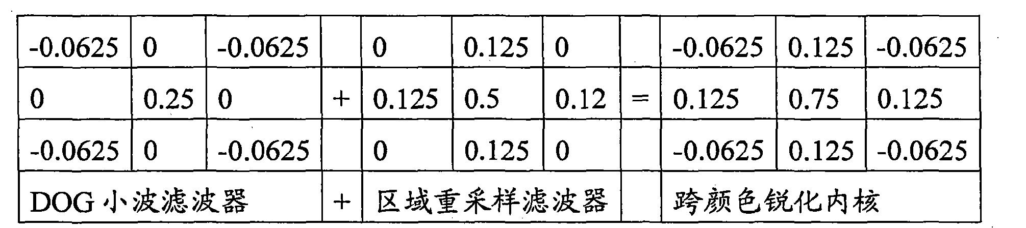 Figure CN101681613BD00071