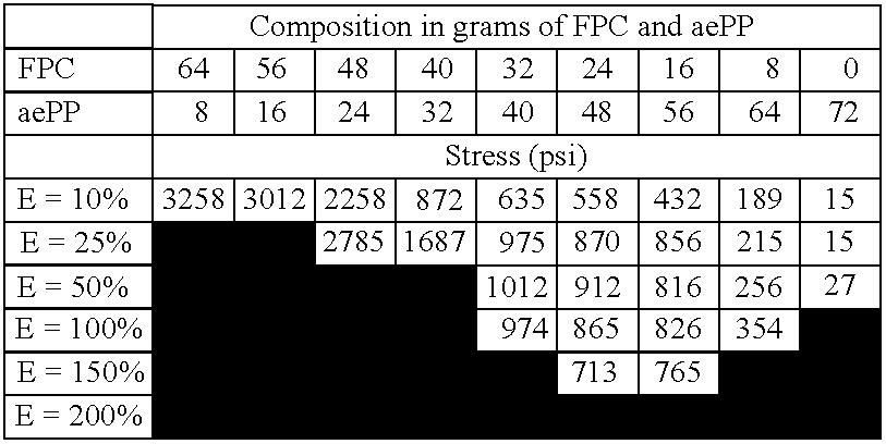 Figure US07019081-20060328-C00007