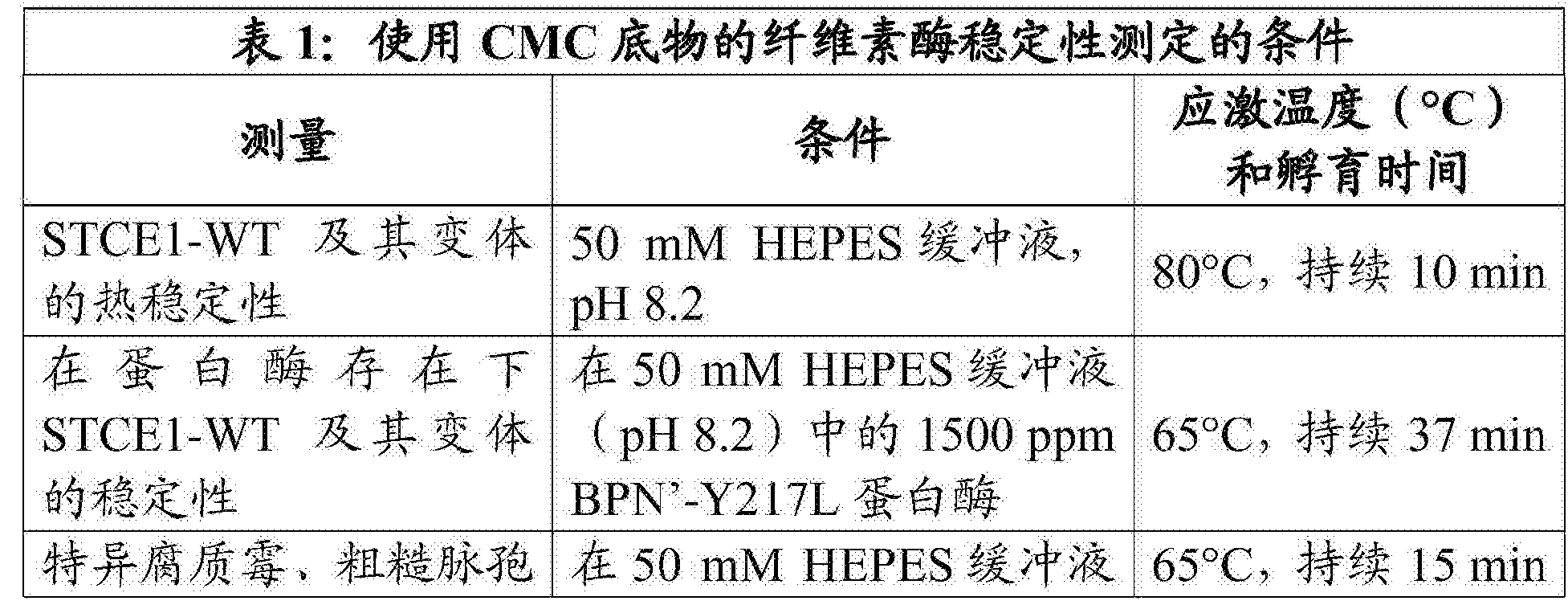 Figure CN108699543AD00281