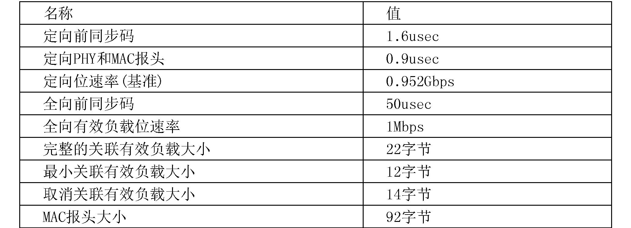 Figure CN101965743BD00061