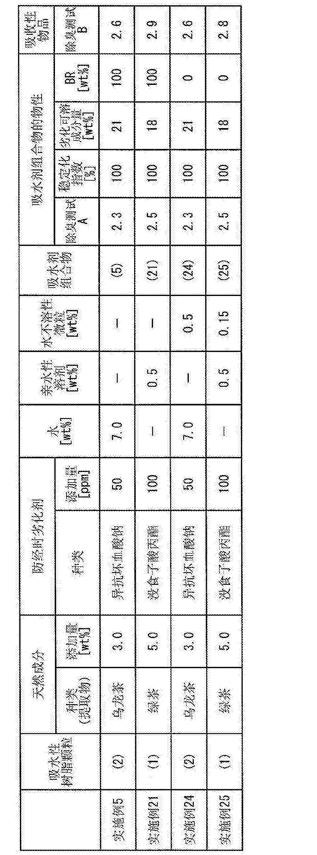 Figure CN103930201BD00431