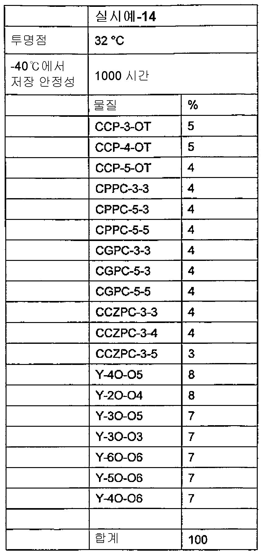 Figure 112013043259540-pct00120
