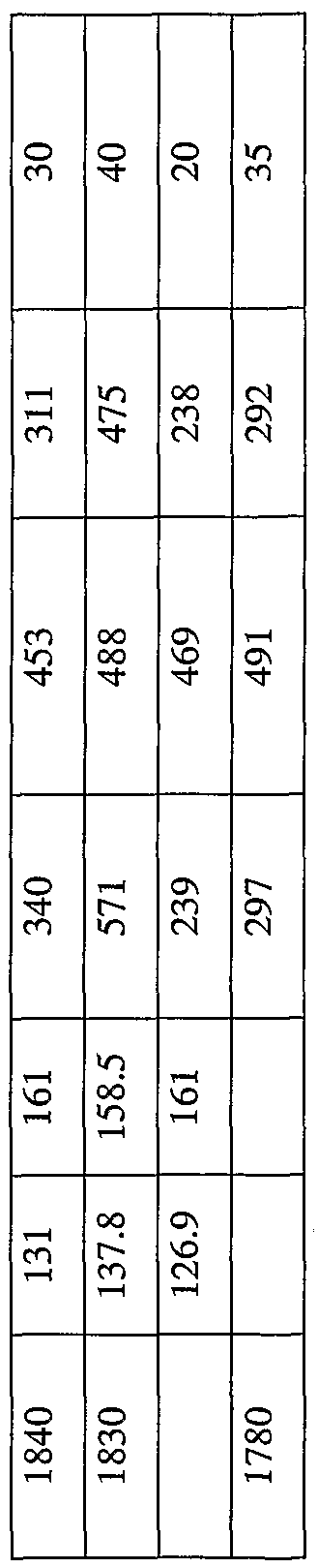 WO2005023951A1 - Composition and method relating to a hot