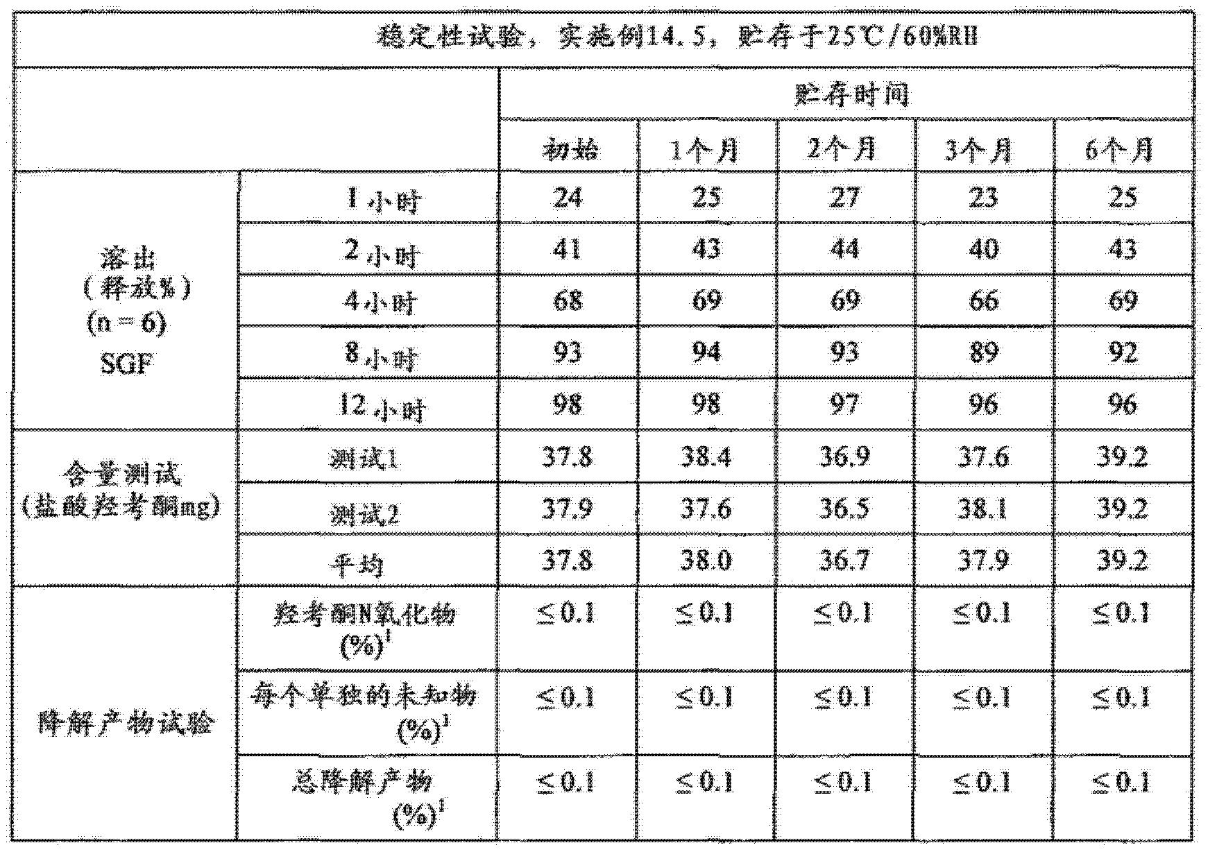 Figure CN102743355BD01162