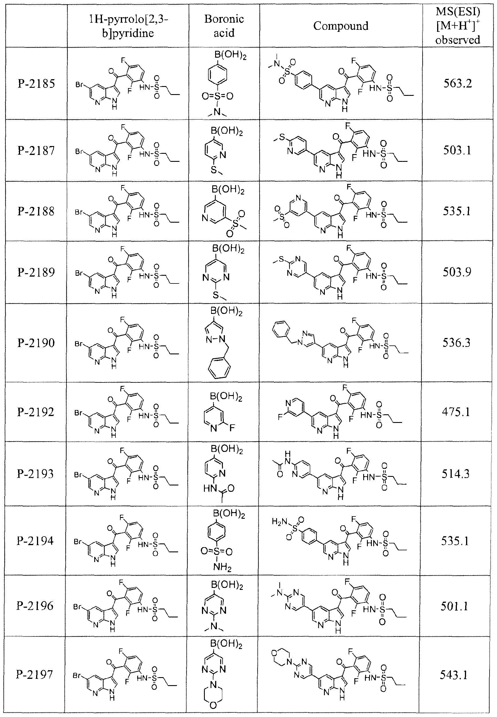 0T B8 Error Code P2188 — Minutemanhealthdirect