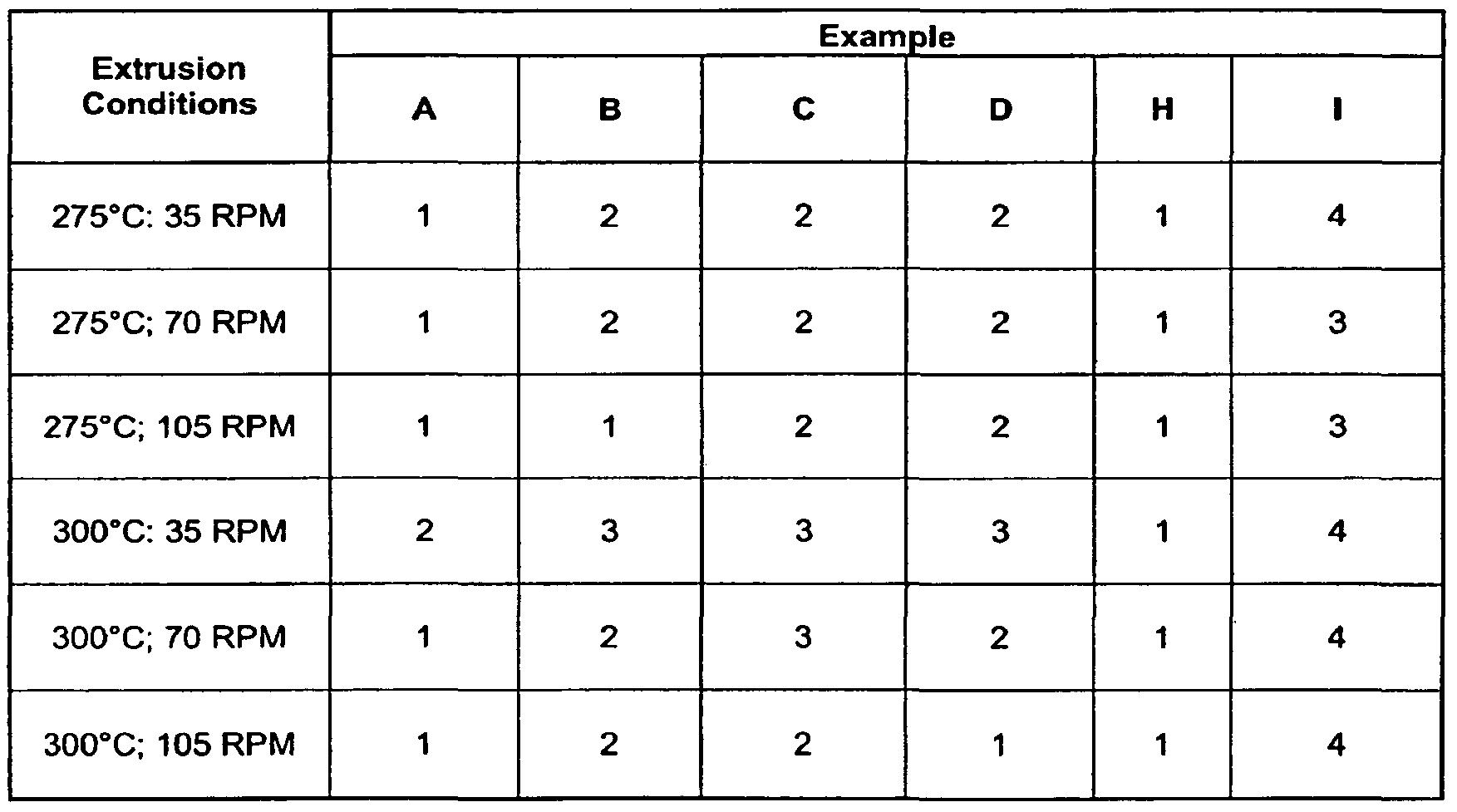 Figure imgf000345_0003