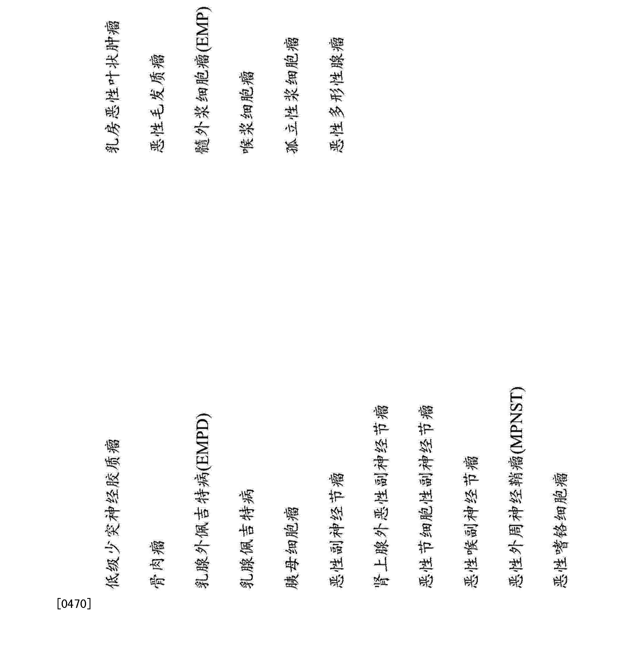 Figure CN103857387AD00831