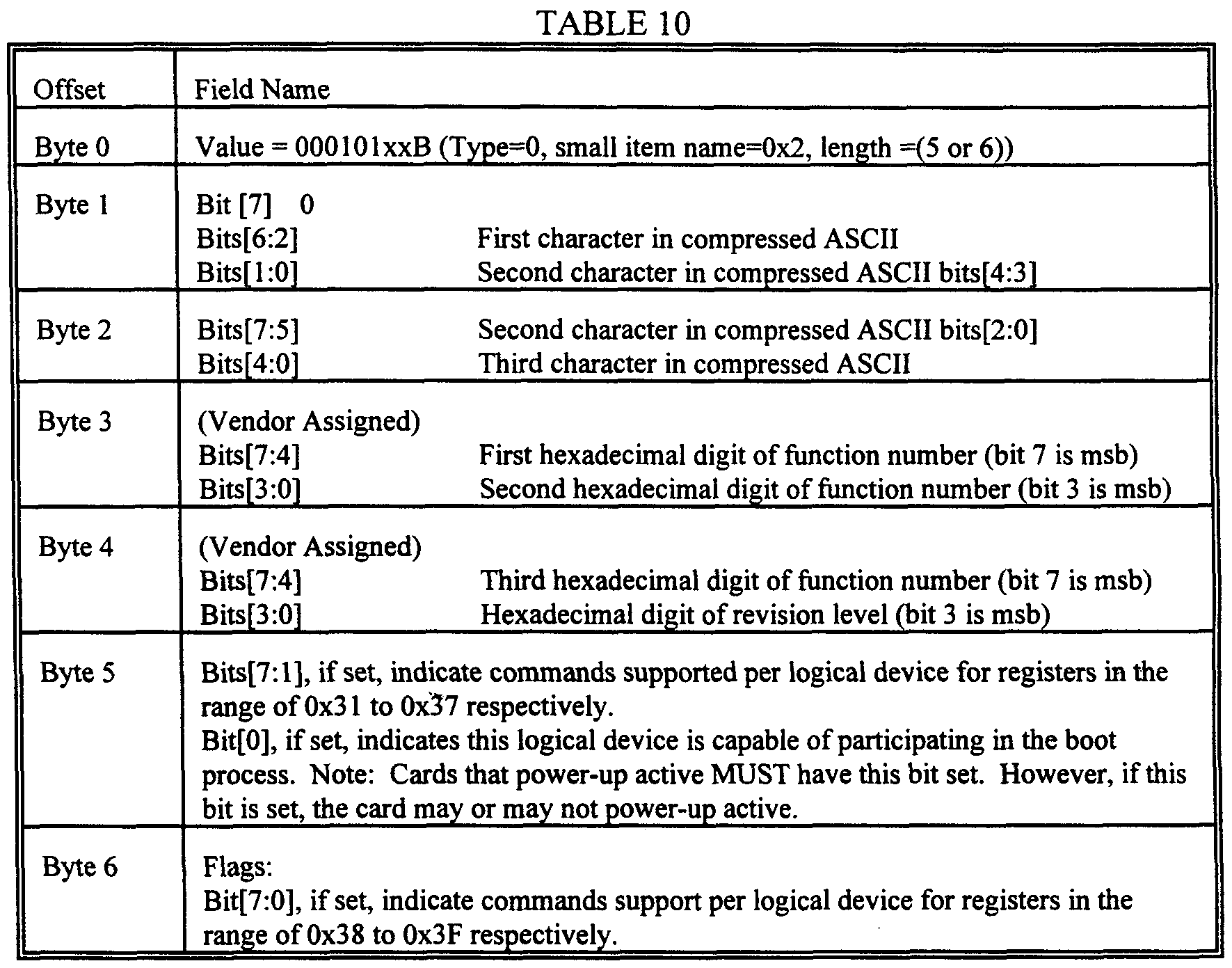 wo1999020006a2 single chip audio circuits, methods, and systems