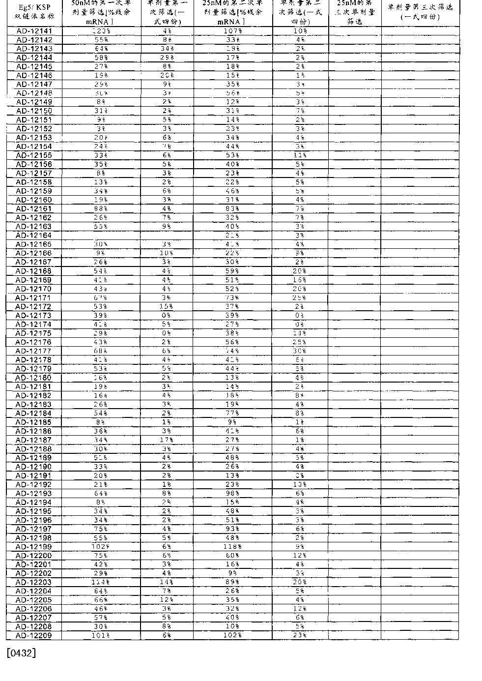 Figure CN102421900BD00781