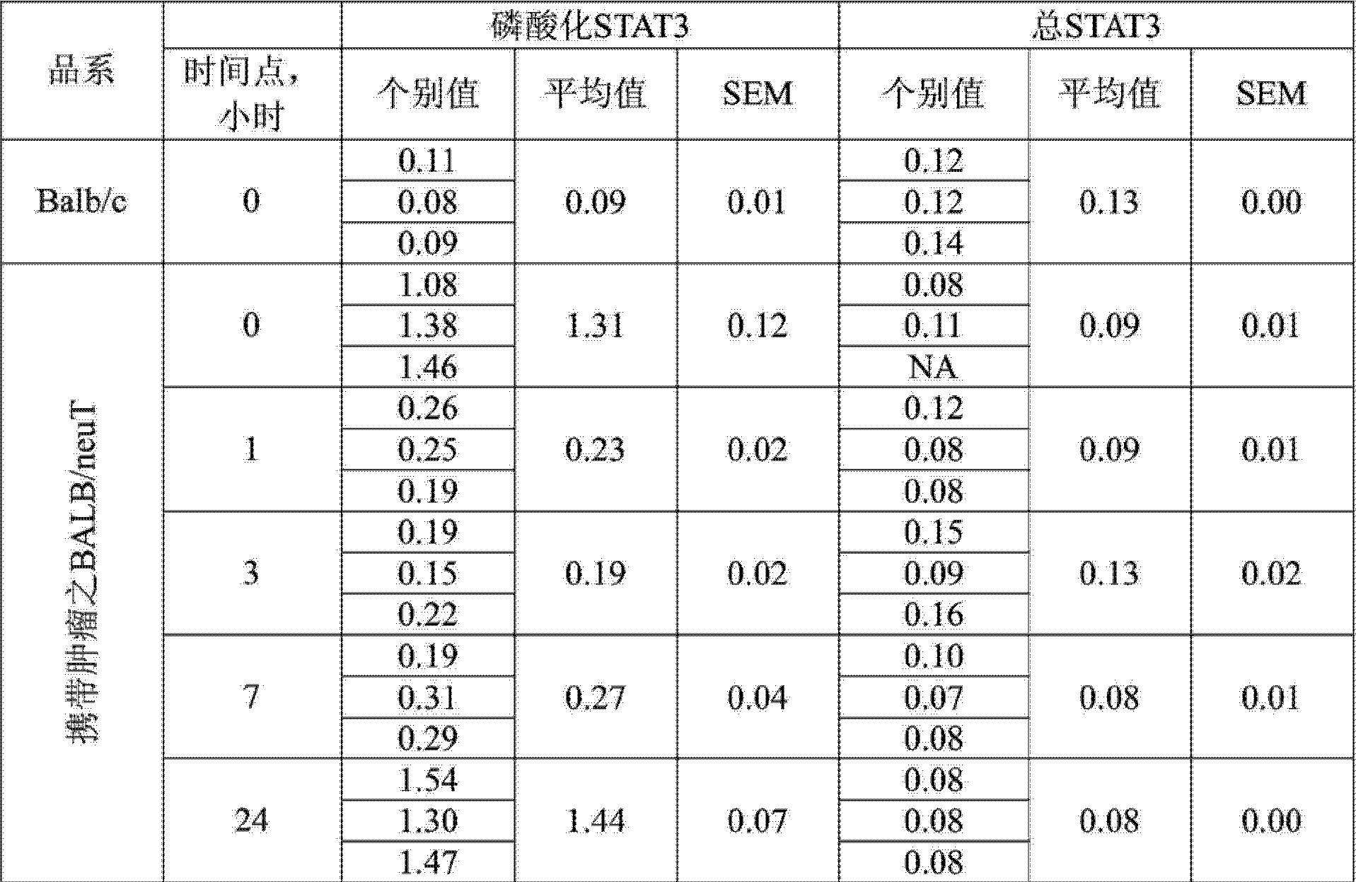 Figure CN104284674AD00961
