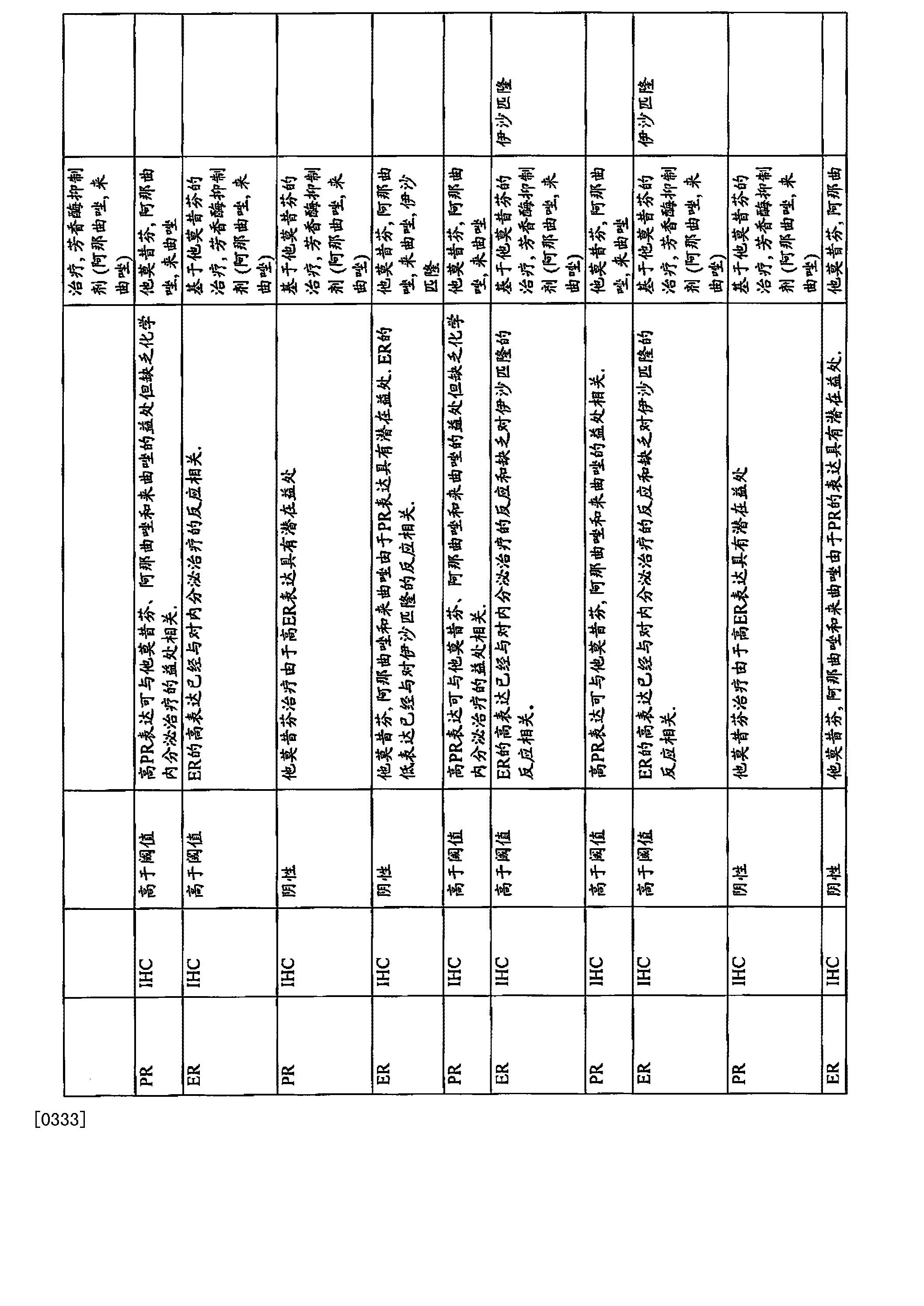Figure CN104878086AD00801