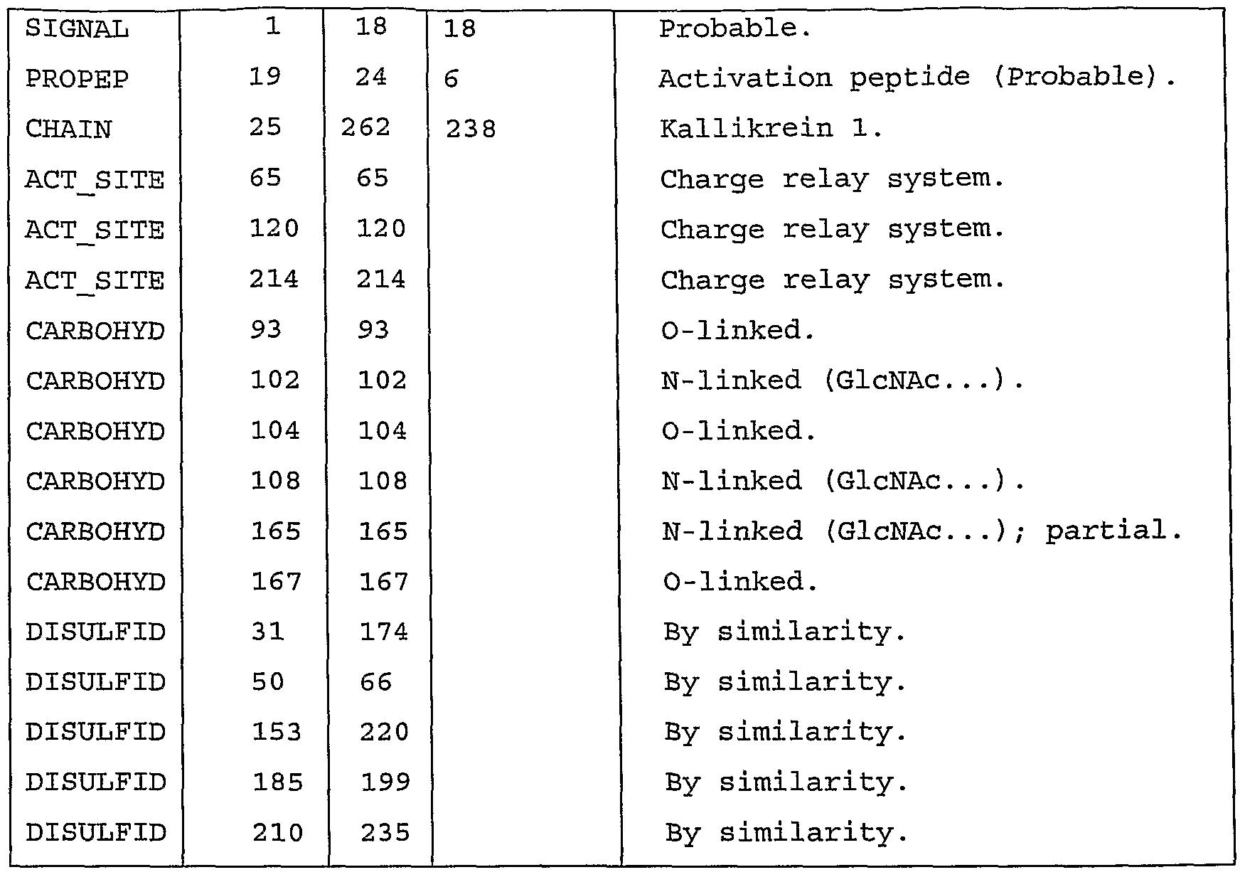 WO2006017538A9 - Hk1-binding proteins - Google Patents