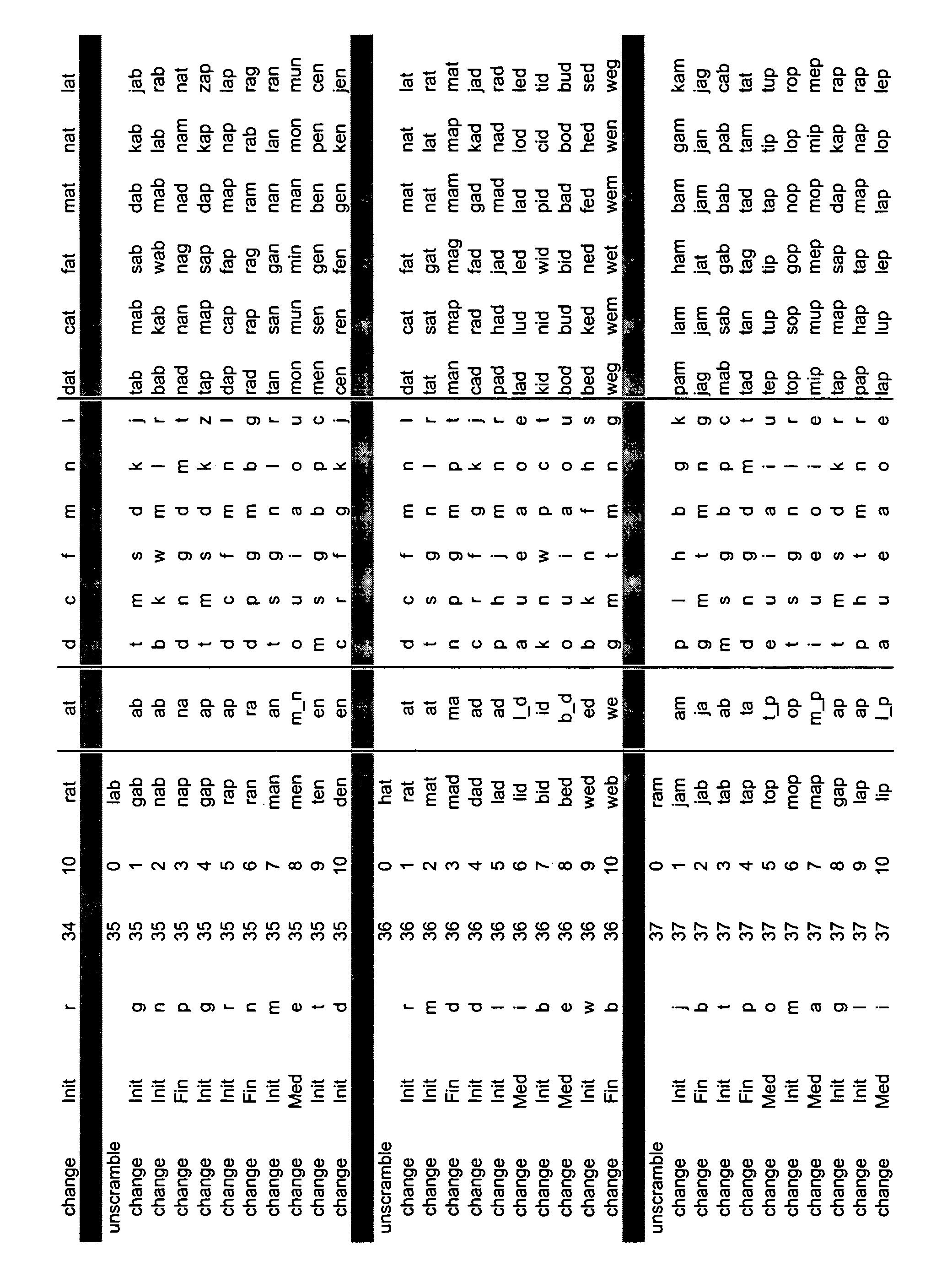 Figure US20050153263A1-20050714-P00050