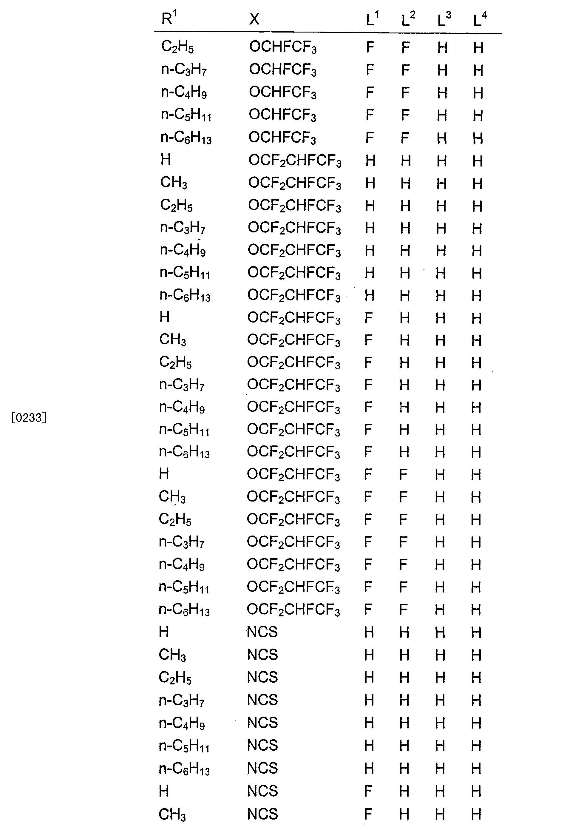 Figure CN101294079BD00771
