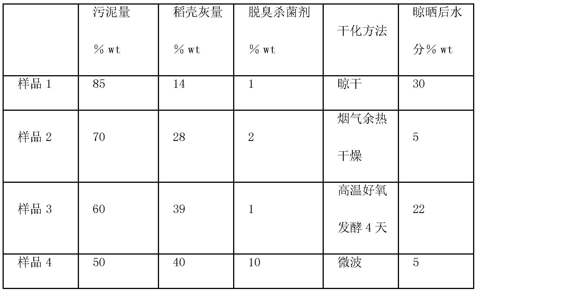 Figure CN101618934BD00051
