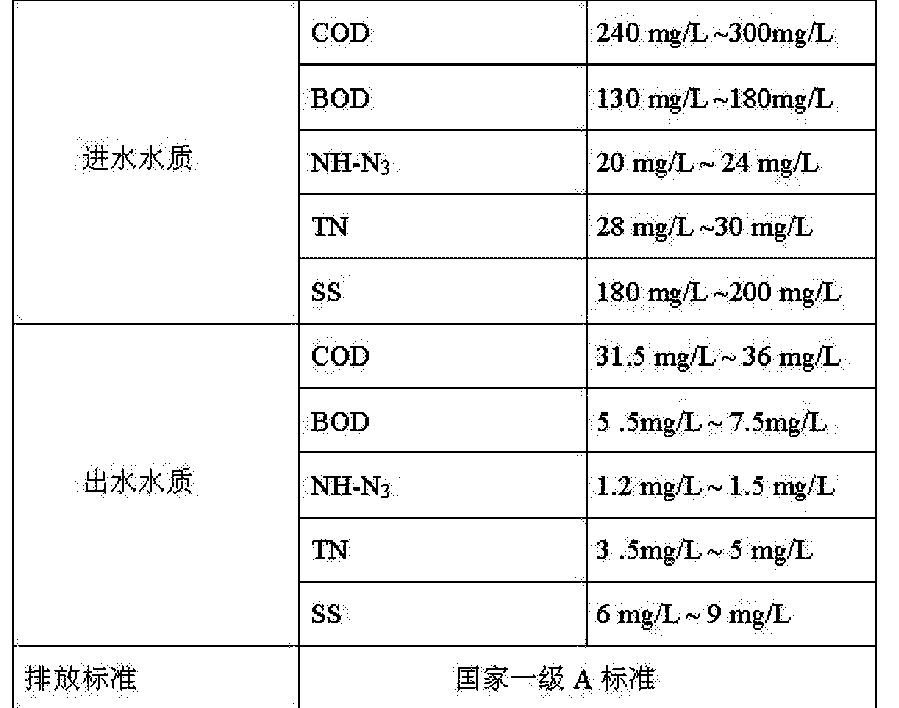 Figure CN104098180BD00061