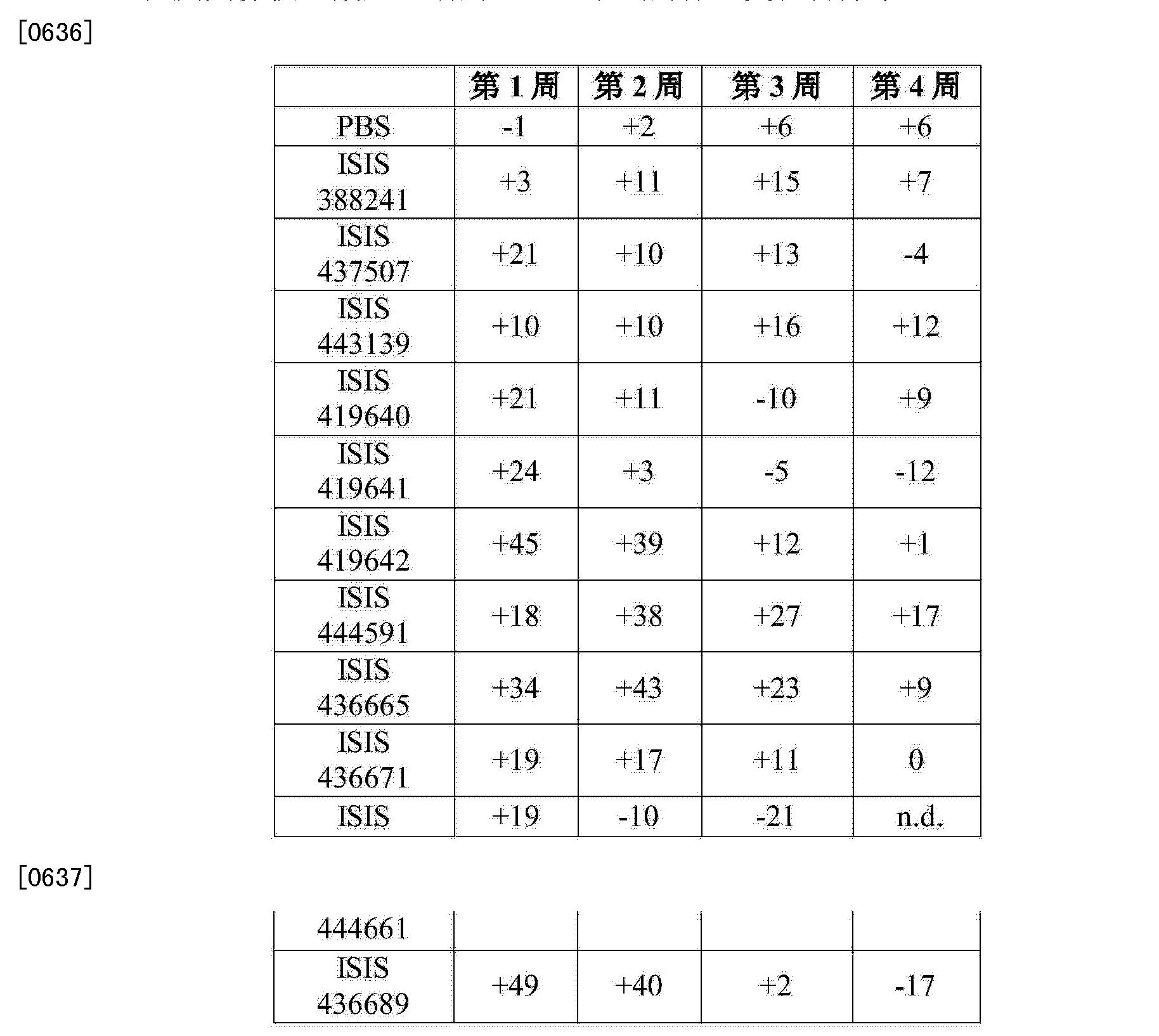 Figure CN104894129AD00742