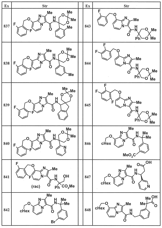 Figure JPOXMLDOC01-appb-T000124