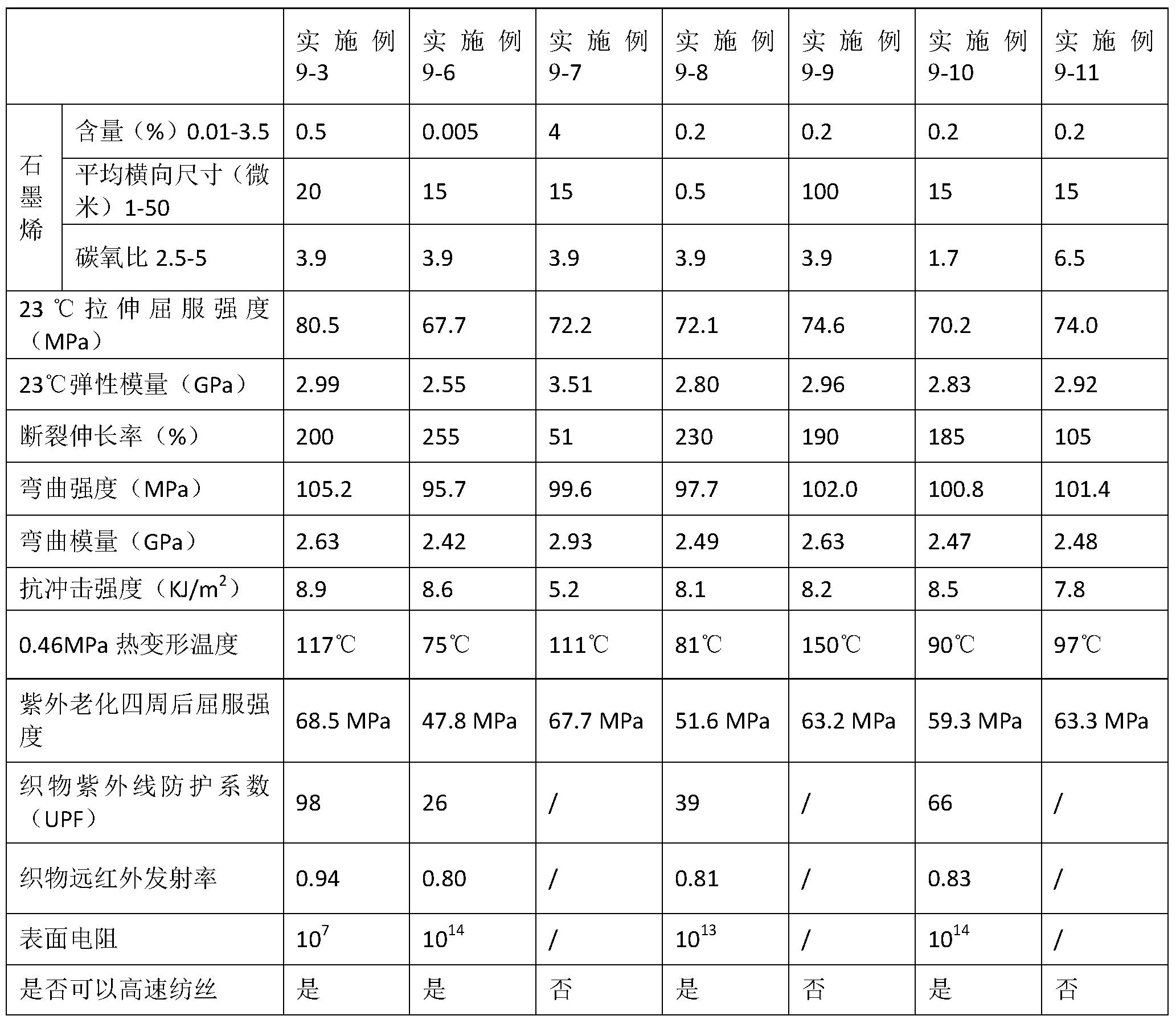 Figure PCTCN2018077169-appb-000015