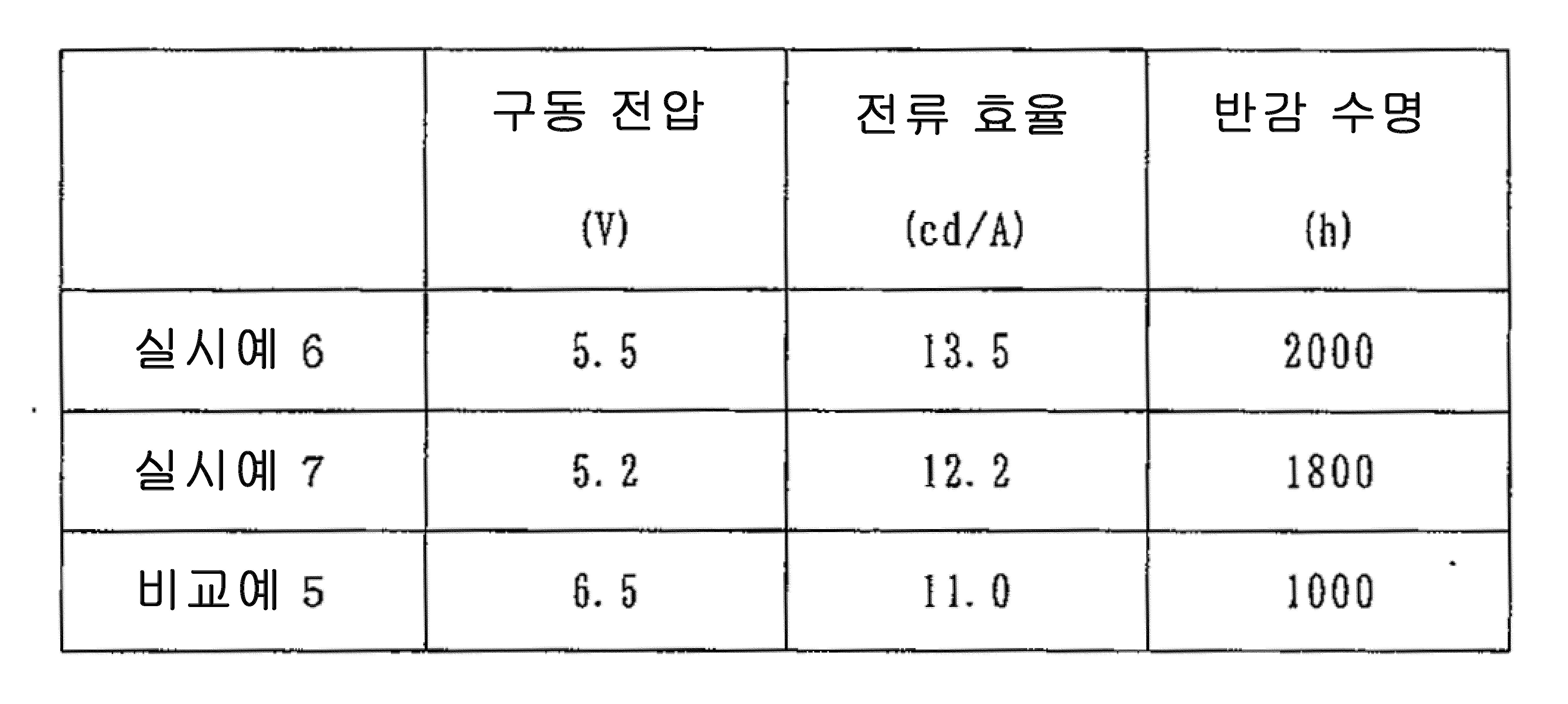 Figure 112010069586278-pct00008