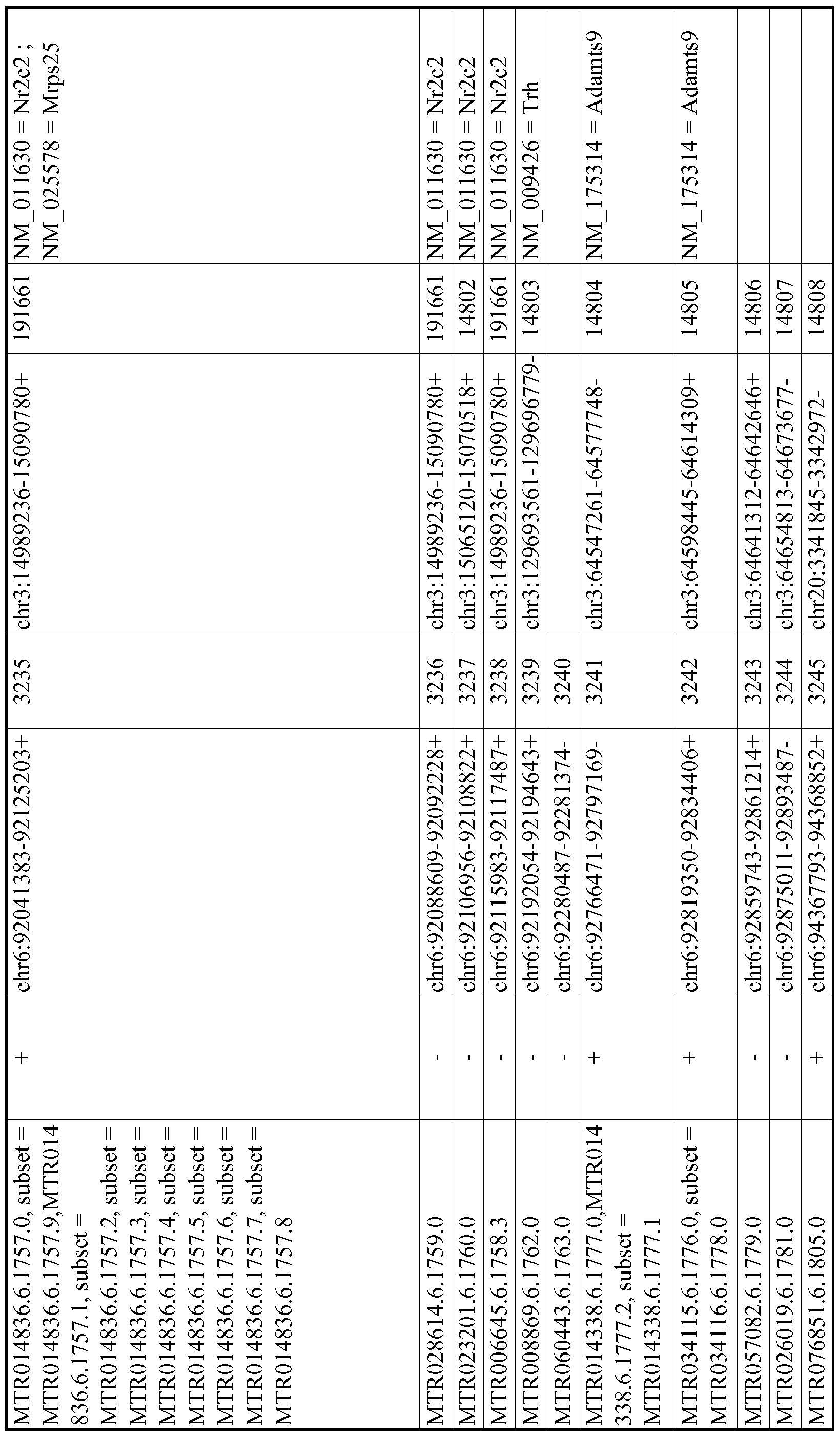 Figure imgf000642_0001