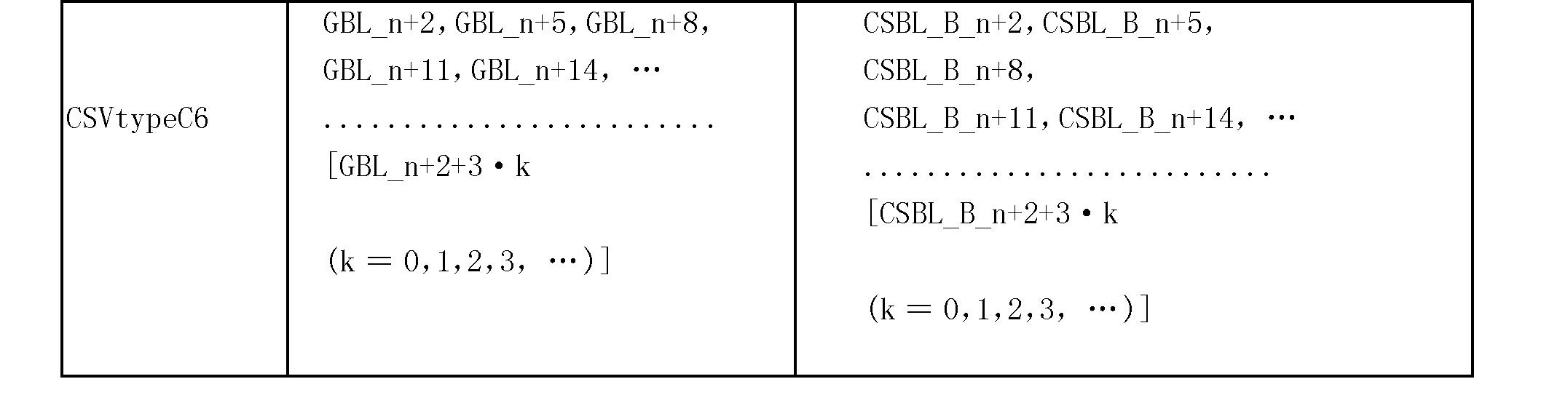 Figure CN101510034BD00461