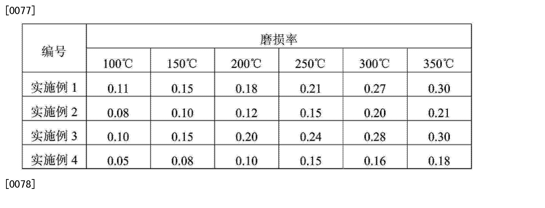 Figure CN104946201AD00102