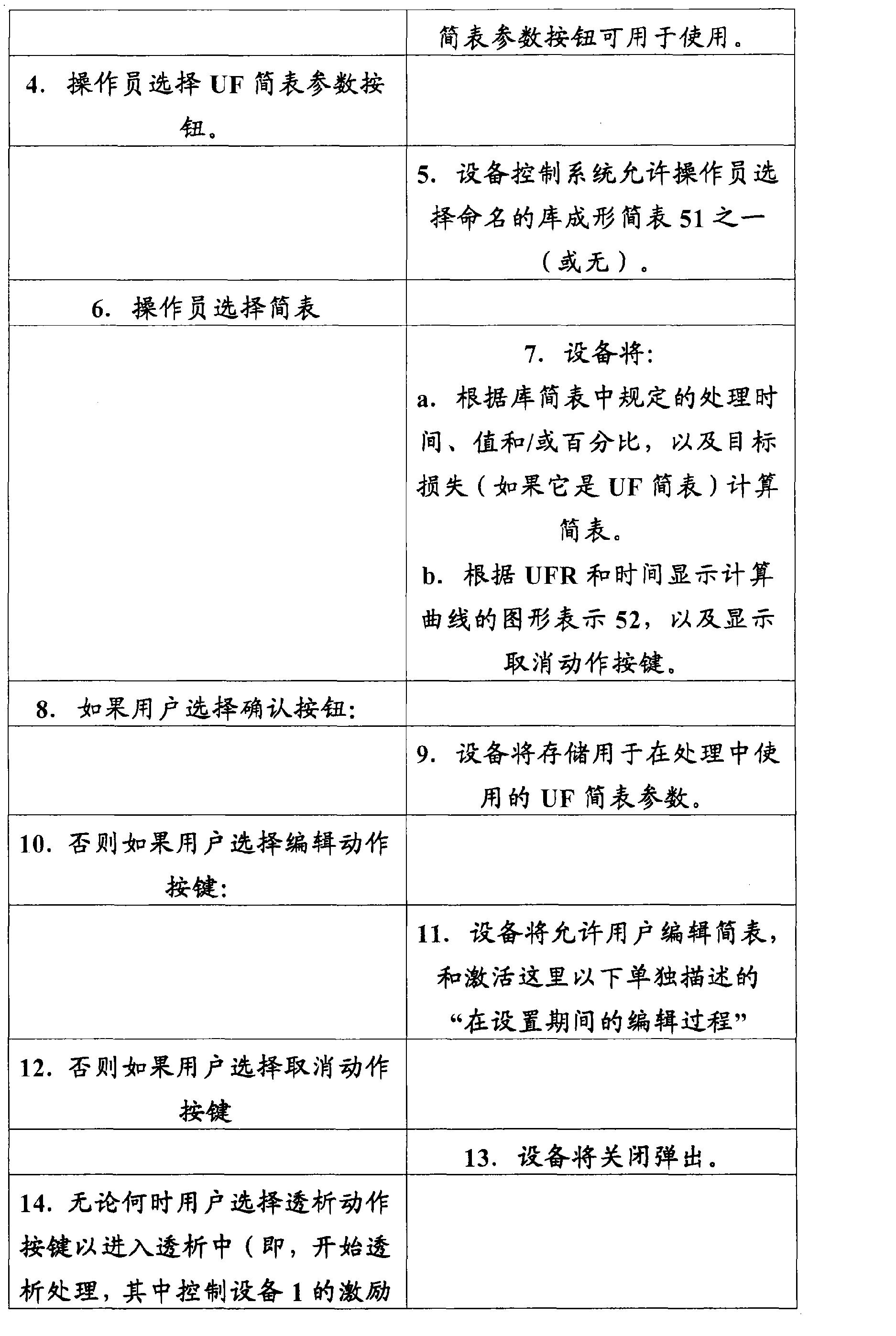 Figure CN101341489BD00221