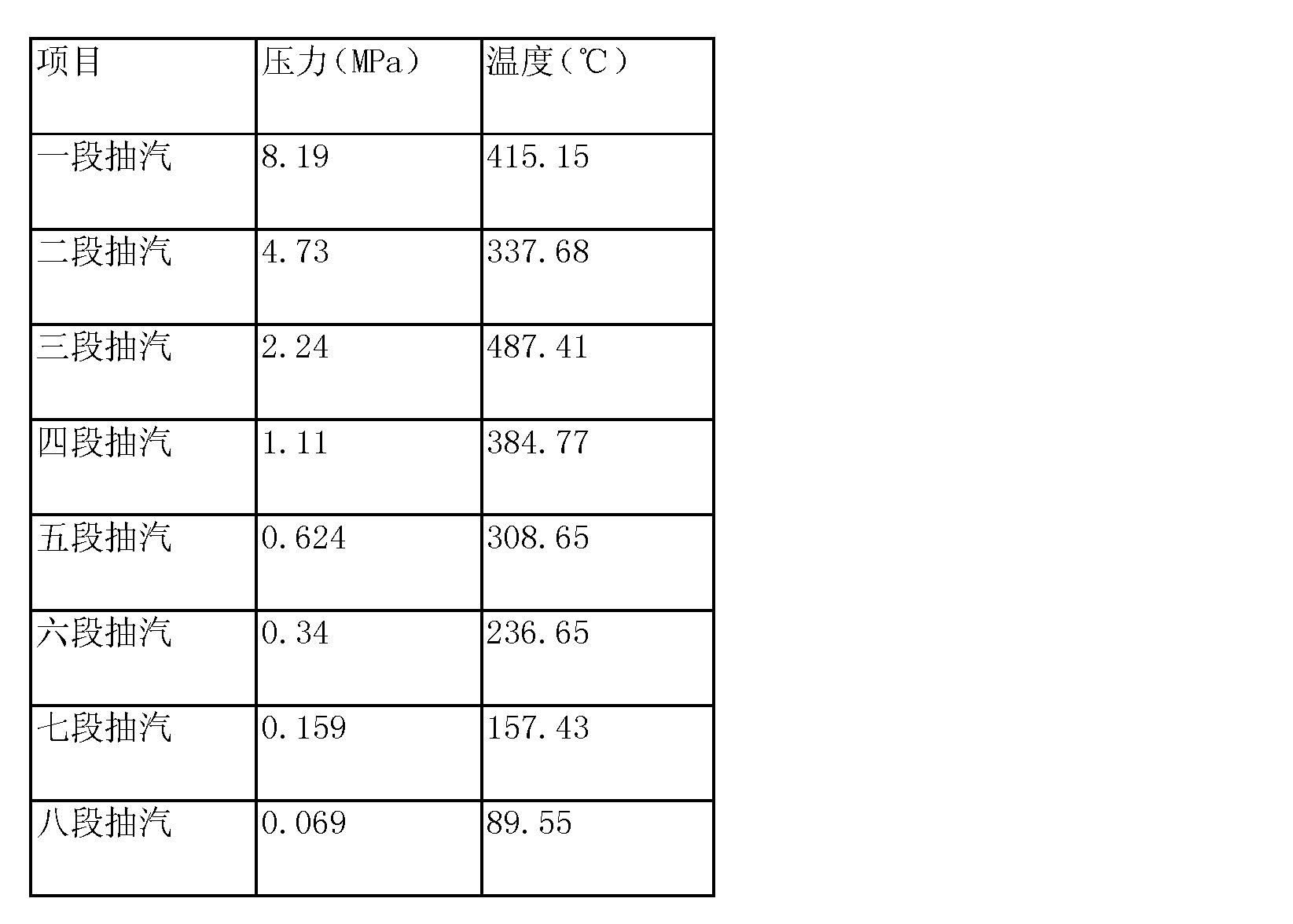 Figure CN103244944AD00081