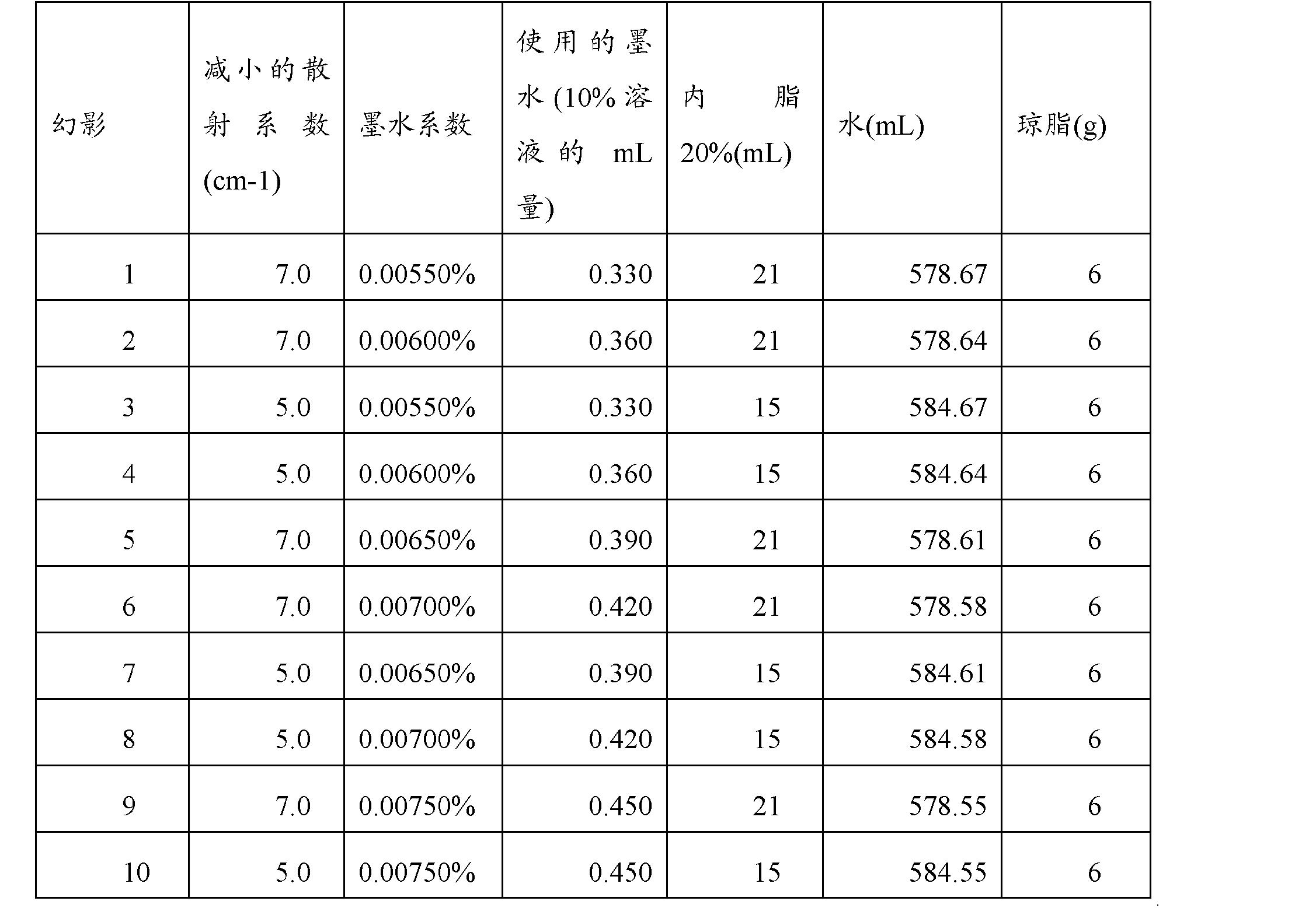 Figure CN102176864AD00441