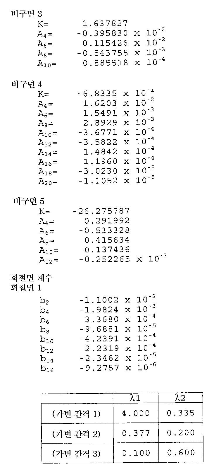 Figure 112007068264816-pat00037