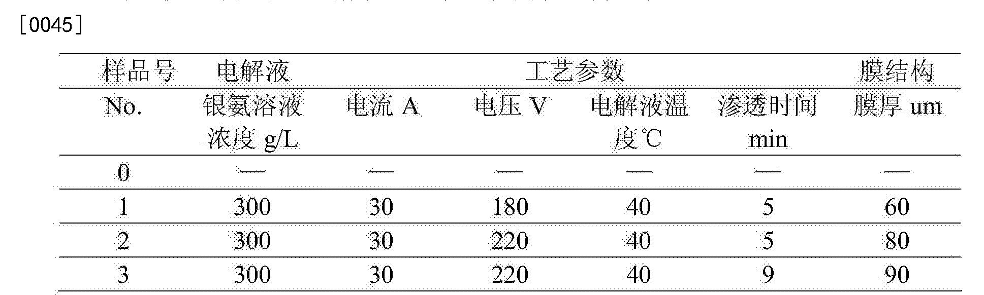 Figure CN103991250BD00061