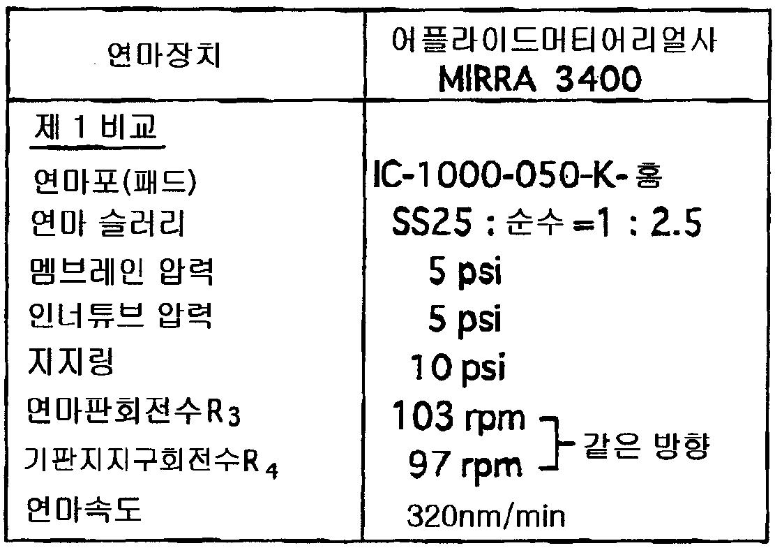 Figure 111999523945581-pat00008