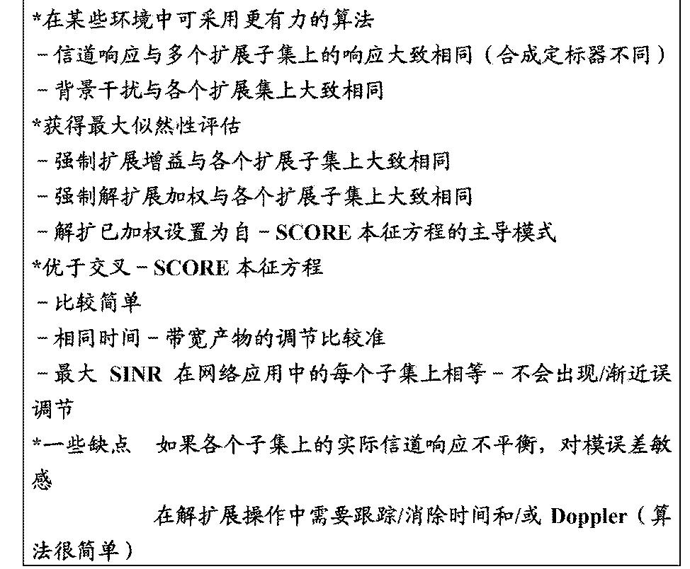 Figure CN102983893BD00211