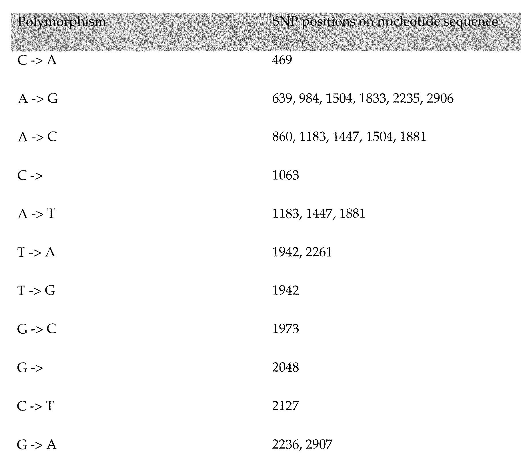 Figure imgf000455_0002