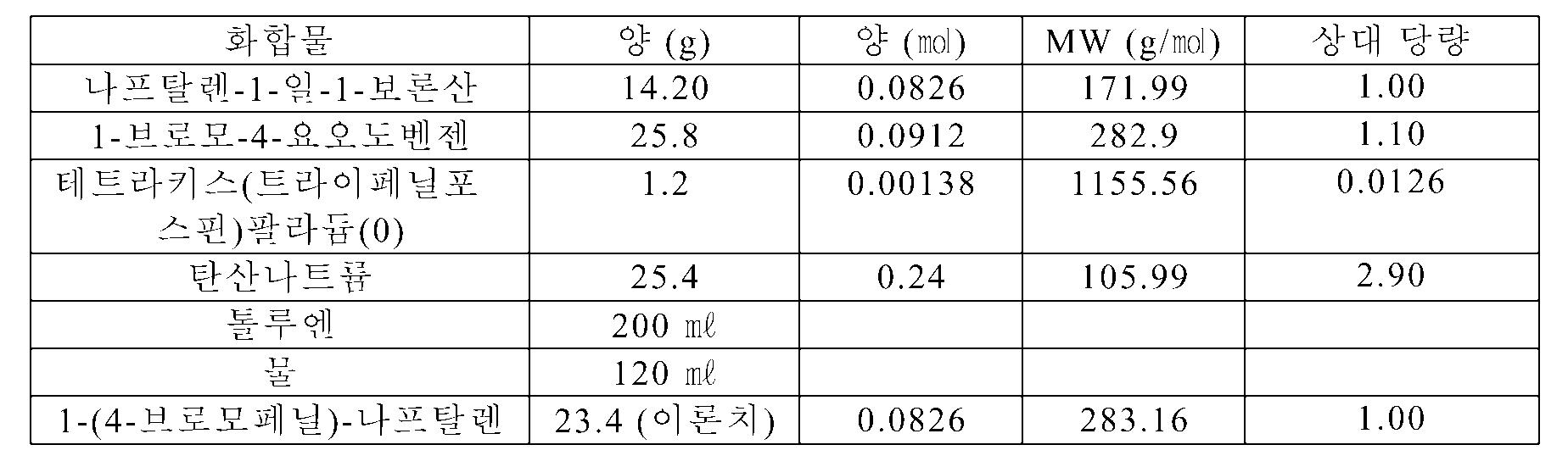 Figure 112009081620684-pct00048