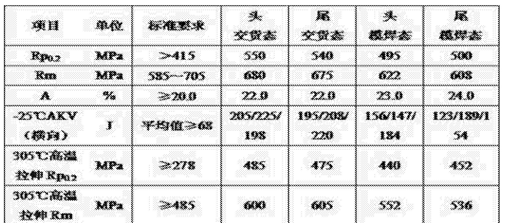 Figure CN105624550BD00071