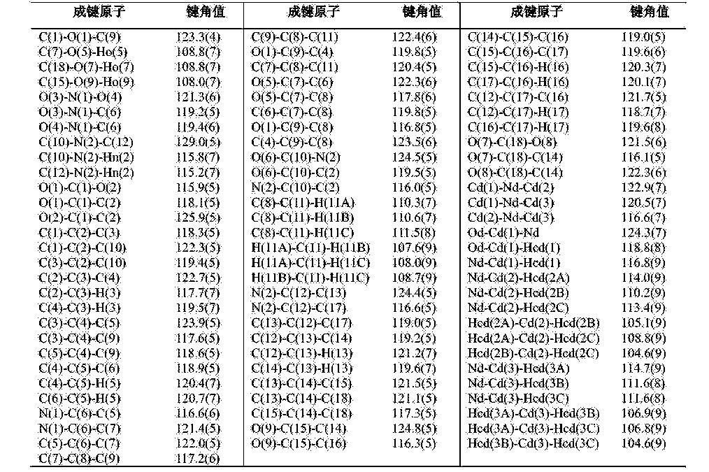 Figure CN103833712BD00201