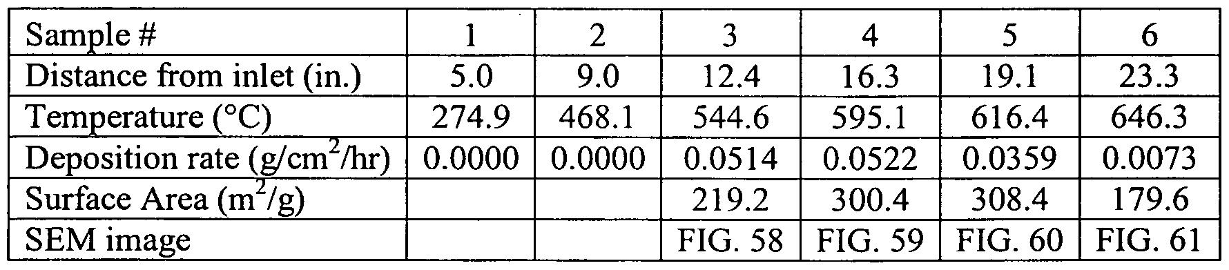 Figure imgf000044_0003