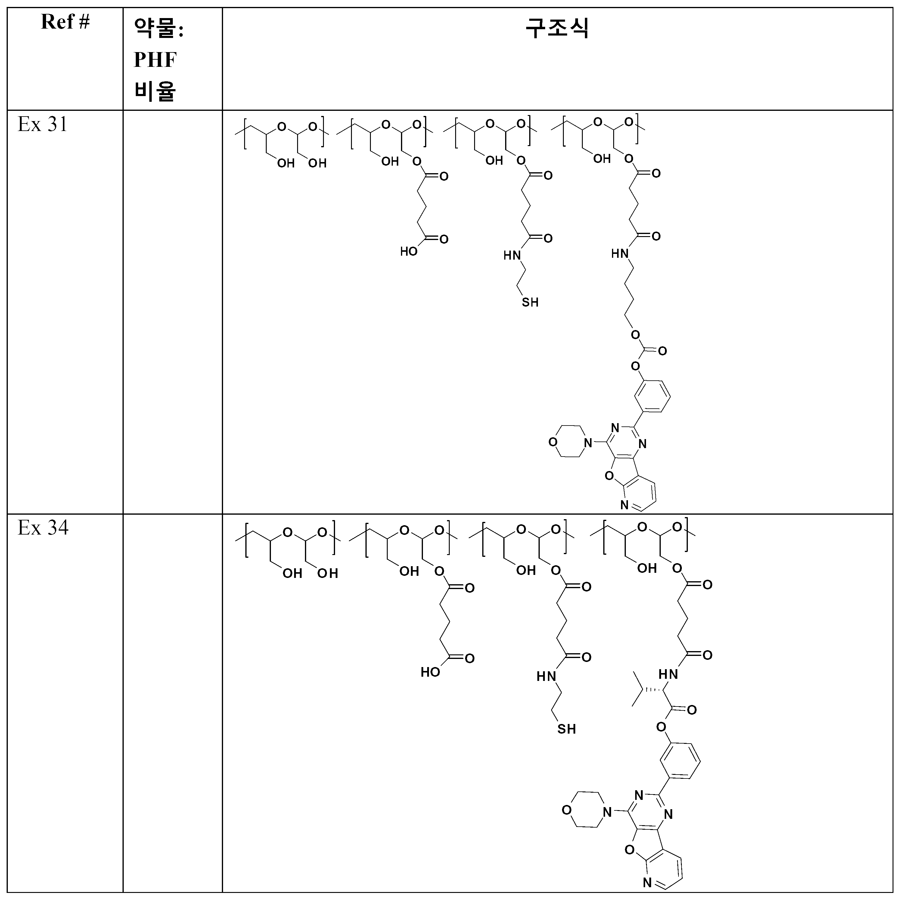 Figure 112014001971018-pct00234